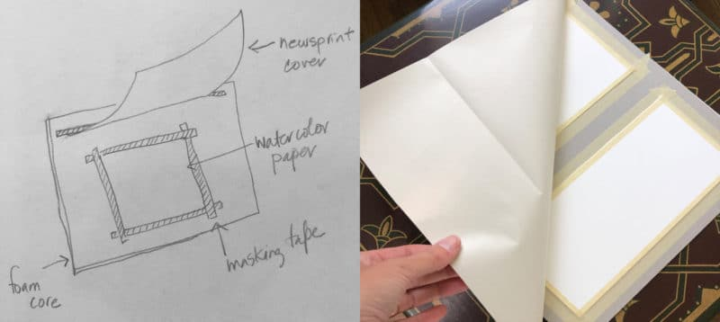 Simple set up to attach watercolor paper scraps to cardboard for spontaneous painting